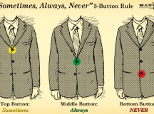 Style 101: How to Button Your Jacket or Blazer