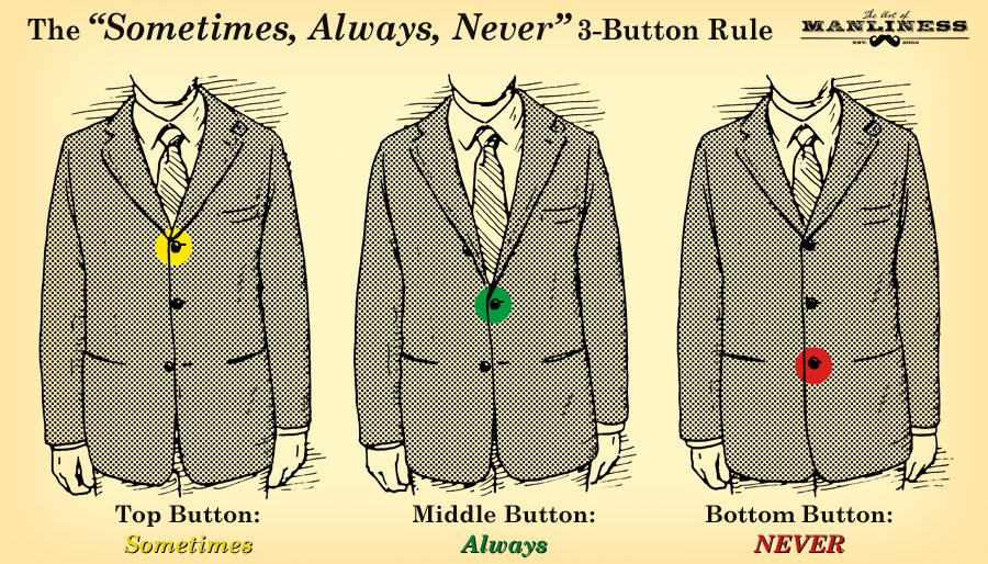 jacket-button-instructions