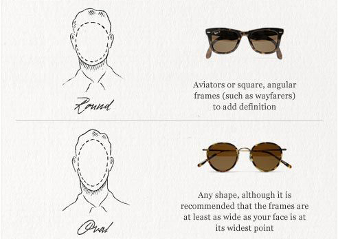 Face Type Sunglasses  style 101 choosing sunglasses for diffe face shapes