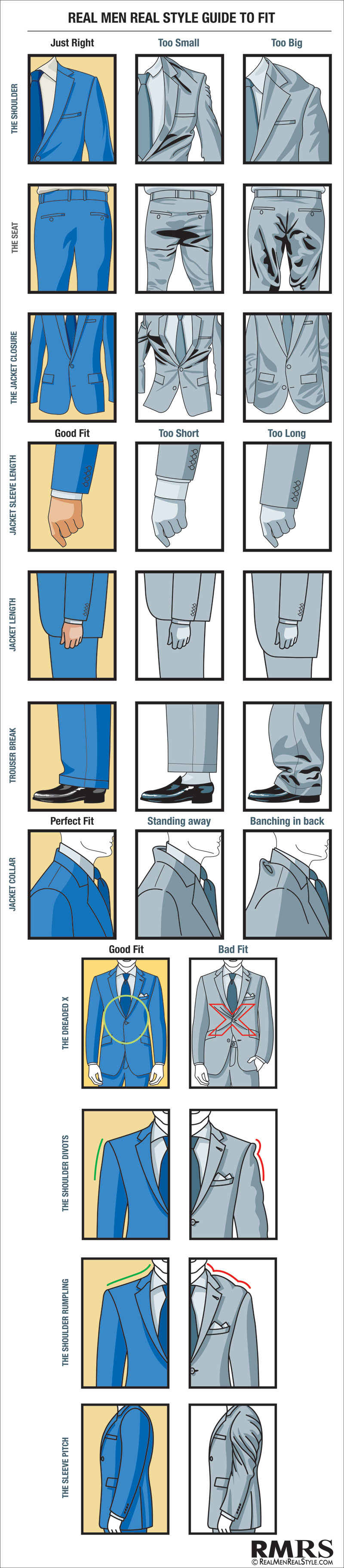 how-suits-should-fit-infographic
