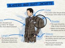 Style 101: Male Fashion Fit Guide Cheat Sheet