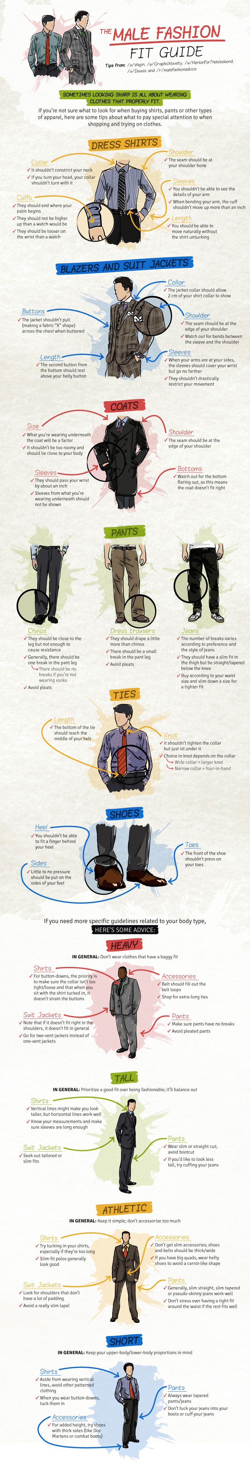 mens-fasion-infographic-buzzfeed