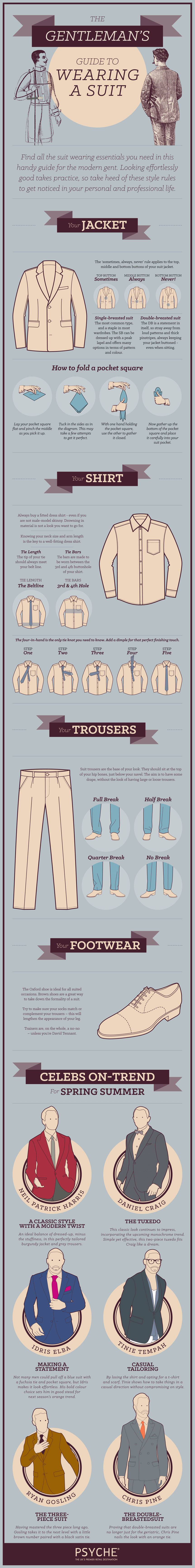 style-101-gentlemans-guide-to-wearing-suit-infographic-psyche-mediaworks