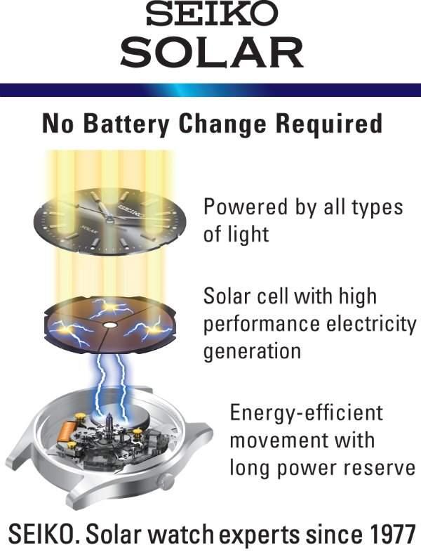 Seiko-Solar-tech