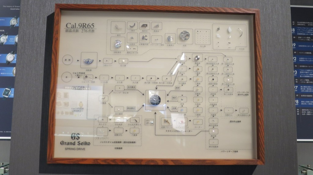 seiko-museum-grand-seiko-spring-drive
